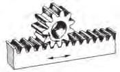 چرخدندۀ شانه ای