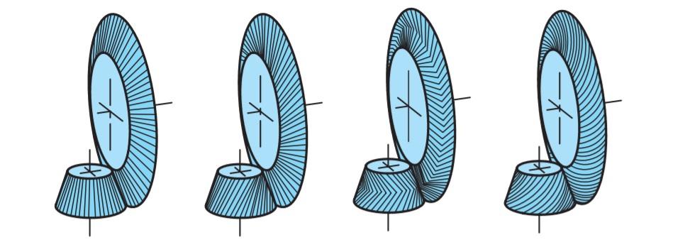 چرخ دنده ها و انواع آن