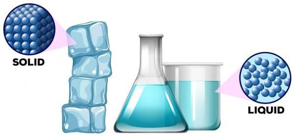 تفاوت سیالات با جامدات در مهندسی مکانیک