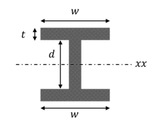 کد متلب سطح مقطع I شکل